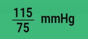 blood pressure sample