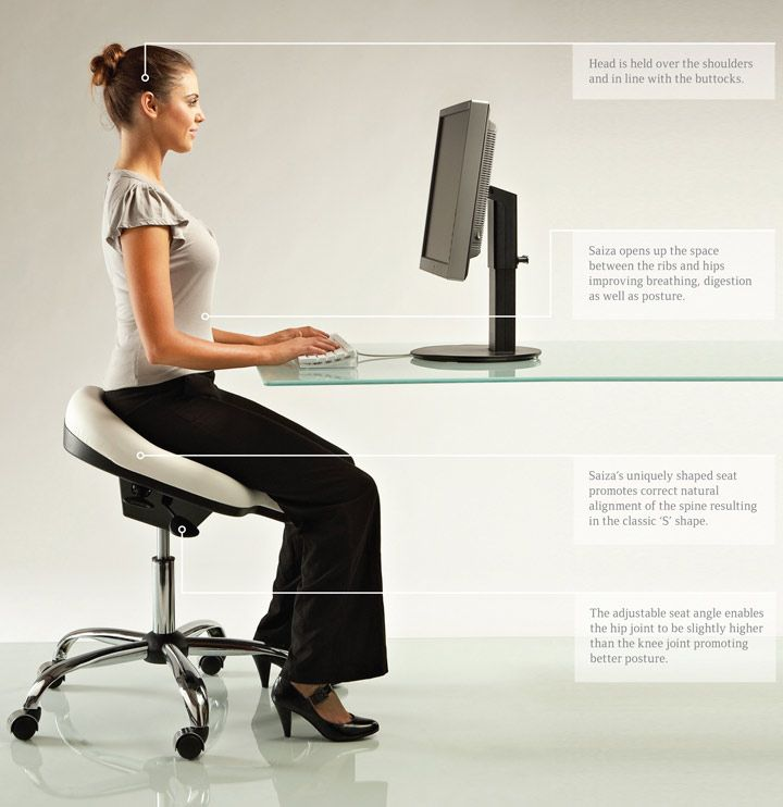 Why Is It Important To Have A Good Posture Carna